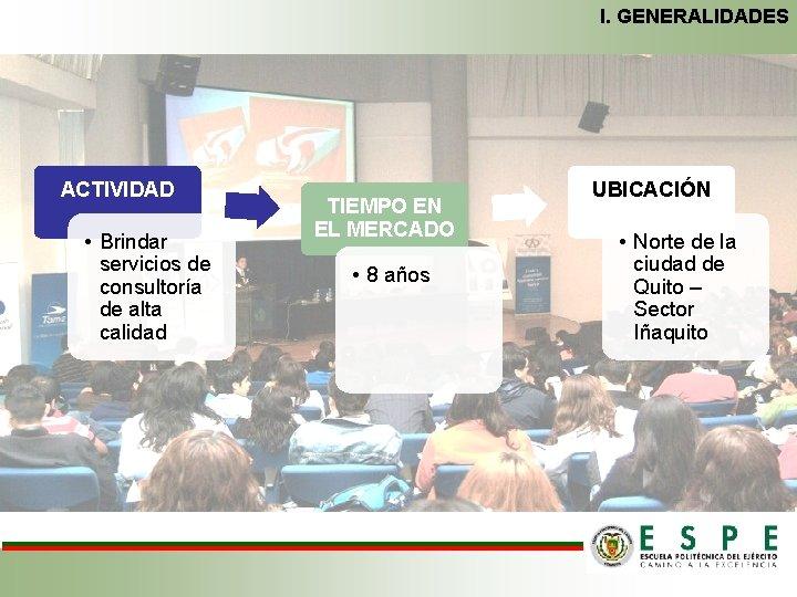 I. GENERALIDADES ACTIVIDAD • Brindar servicios de consultoría de alta calidad TIEMPO EN EL