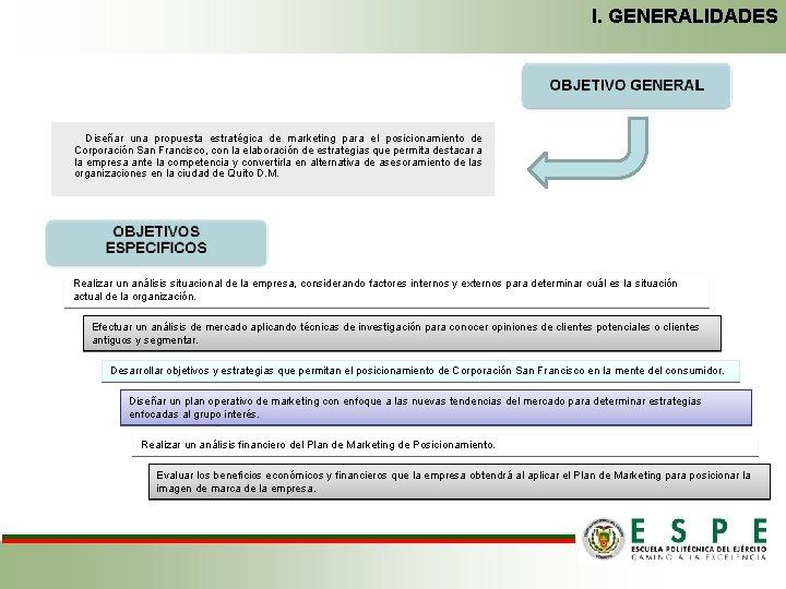 I. GENERALIDADES Diseñar una propuesta estratégica de marketing para el posicionamiento de Corporación San