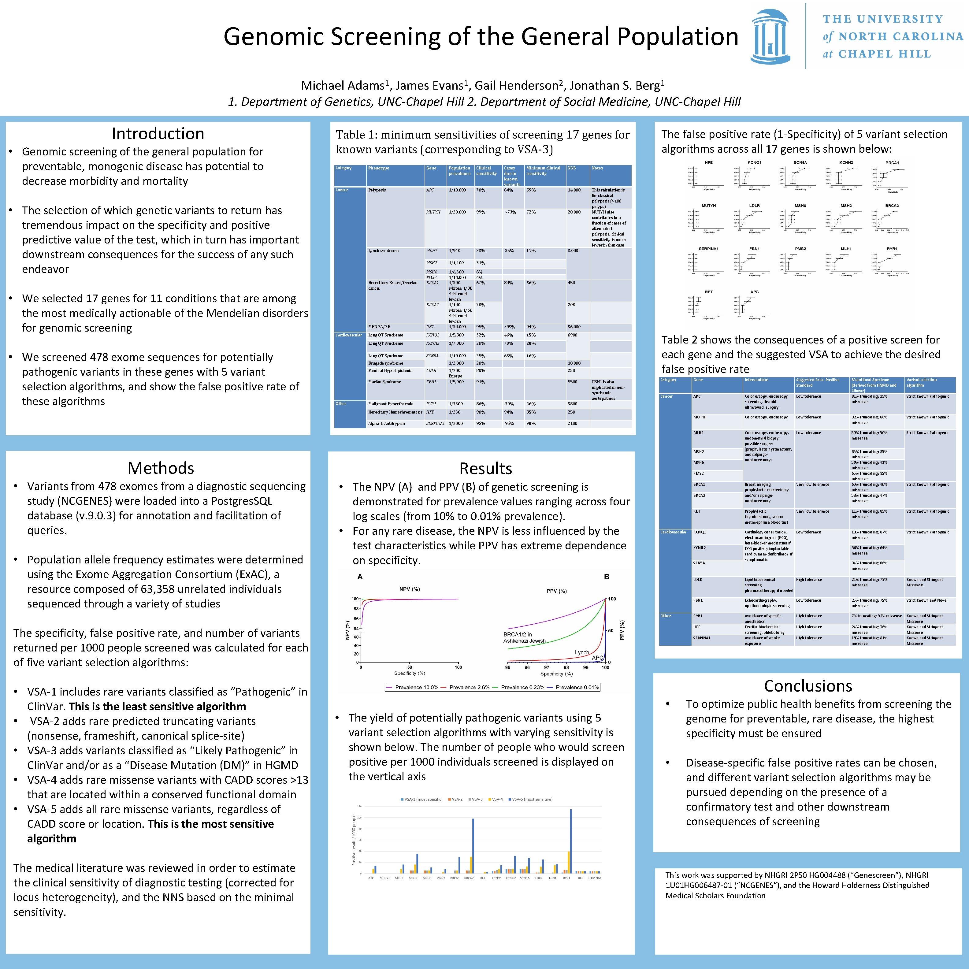 Genomic Screening of the General Population Michael Adams 1, James Evans 1, Gail Henderson