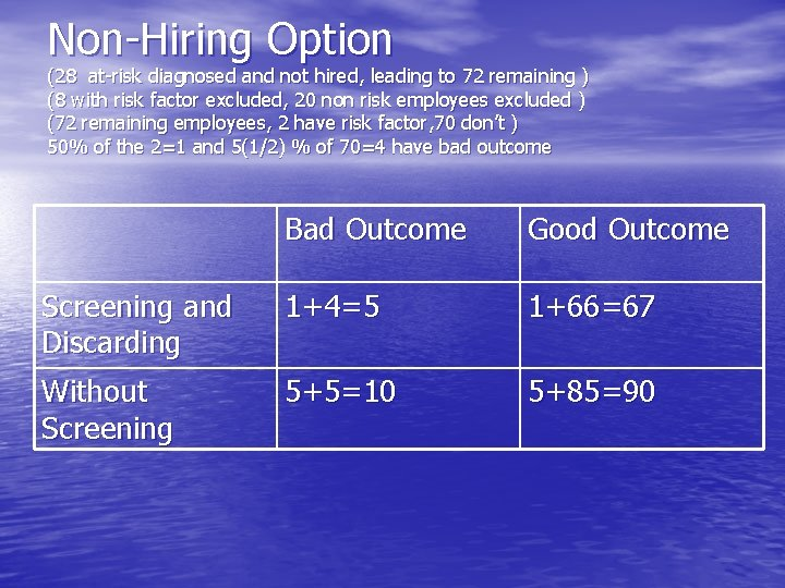 Non-Hiring Option (28 at-risk diagnosed and not hired, leading to 72 remaining ) (8