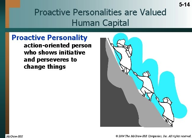 Proactive Personalities are Valued Human Capital 5 -14 Proactive Personality action-oriented person who shows