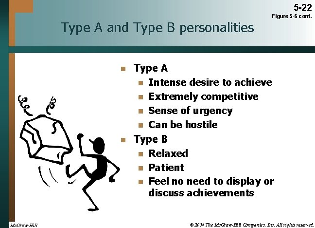 5 -22 Type A and Type B personalities n n Mc. Graw-Hill Figure 5