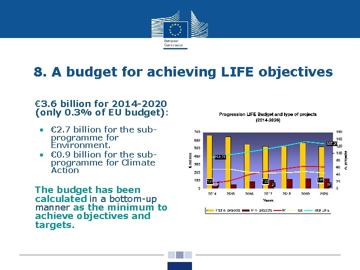 8. A budget for achieving LIFE objectives • € 3. 6 billion for 2014