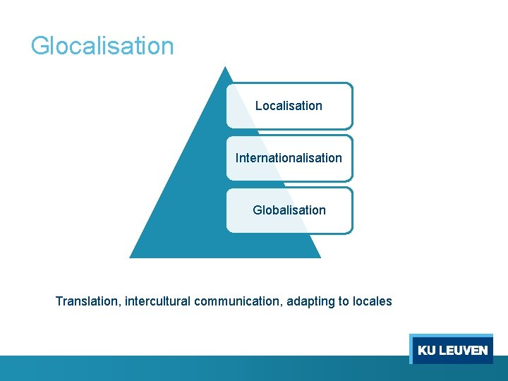 Glocalisation Localisation Internationalisation Globalisation Translation, intercultural communication, adapting to locales