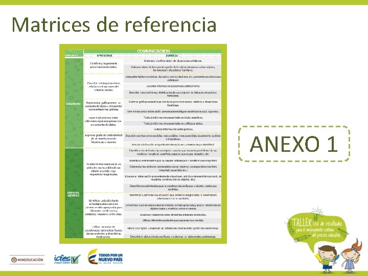 Matrices de referencia ANEXO 1