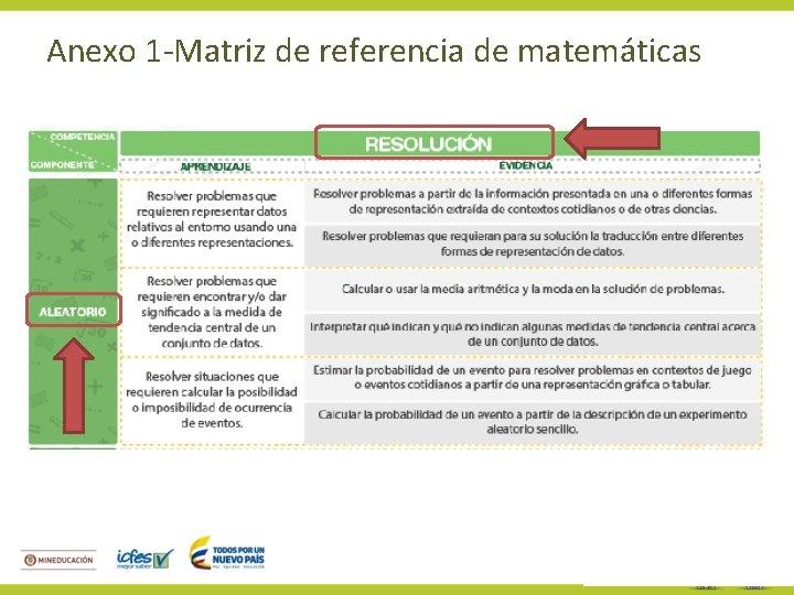 Anexo 1 -Matriz de referencia de matemáticas