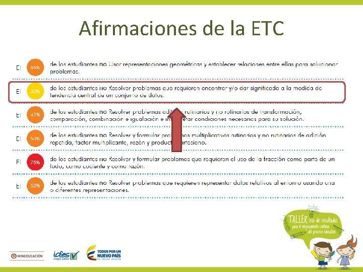 Afirmaciones de la ETC