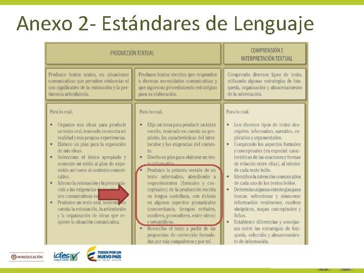 Anexo 2 - Estándares de Lenguaje