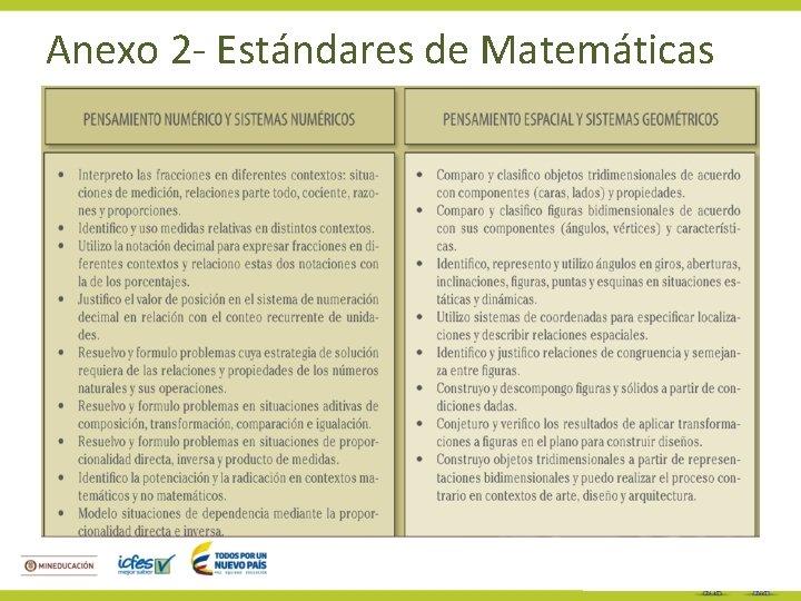 Anexo 2 - Estándares de Matemáticas
