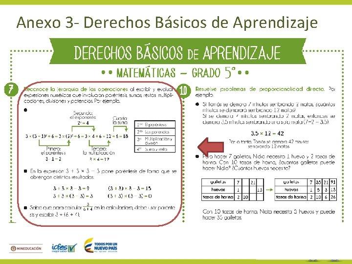 Anexo 3 - Derechos Básicos de Aprendizaje