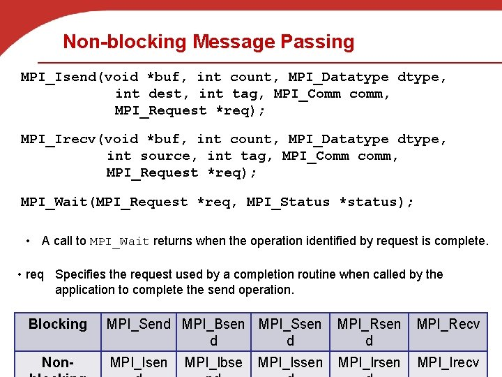 Non-blocking Message Passing MPI_Isend(void *buf, int count, MPI_Datatype dtype, int dest, int tag, MPI_Comm