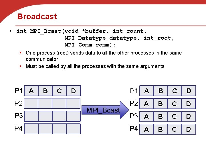 Broadcast • int MPI_Bcast(void *buffer, int count, MPI_Datatype datatype, int root, MPI_Comm comm); §