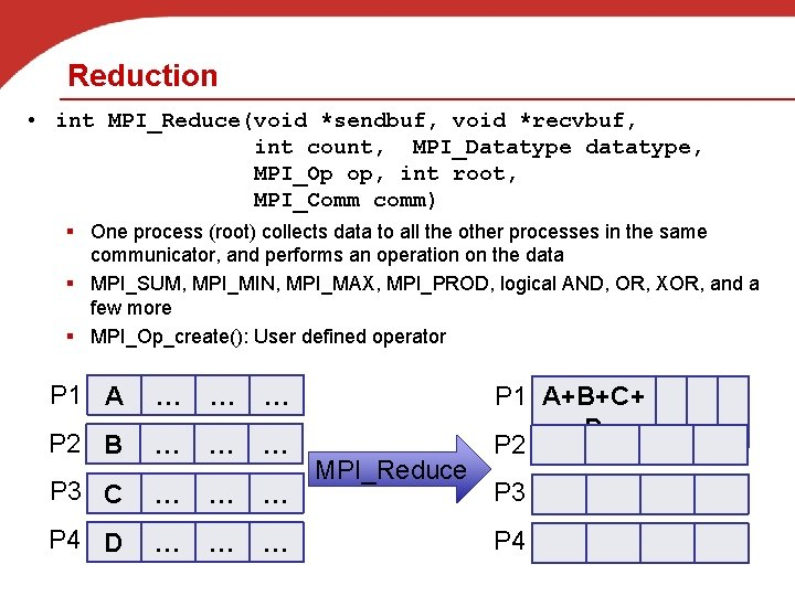 Reduction • int MPI_Reduce(void *sendbuf, void *recvbuf, int count, MPI_Datatype datatype, MPI_Op op, int