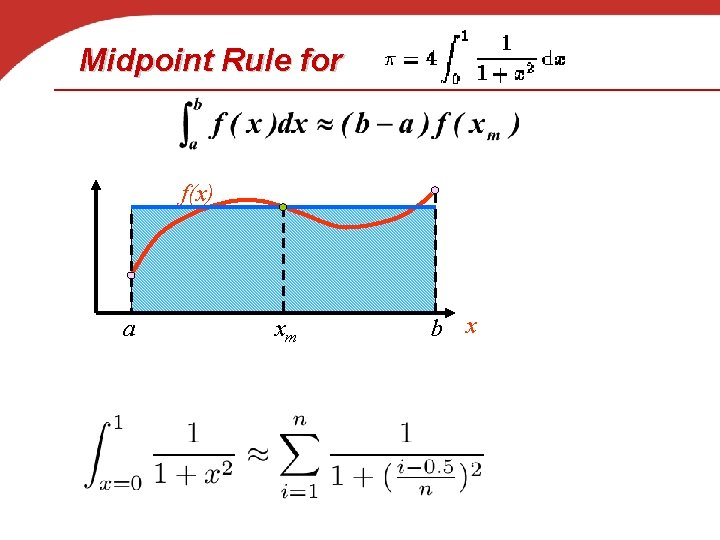 Midpoint Rule for f(x) a xm b x