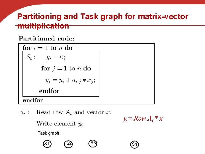 Partitioning and Task graph for matrix-vector multiplication yi= Row Ai * x