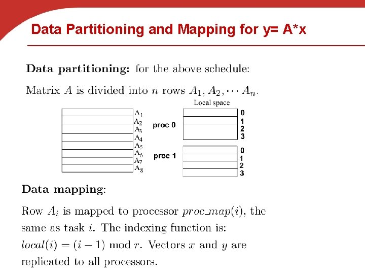 Data Partitioning and Mapping for y= A*x