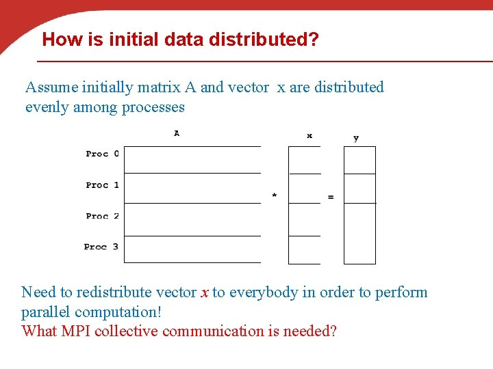How is initial data distributed? Assume initially matrix A and vector x are distributed