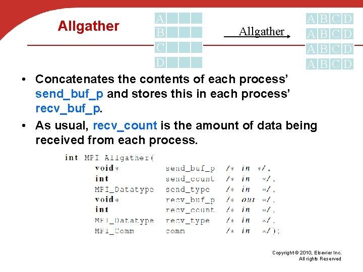 A AB Allgather B AB C AB D AB • Concatenates the contents of