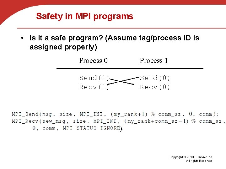 Safety in MPI programs • Is it a safe program? (Assume tag/process ID is