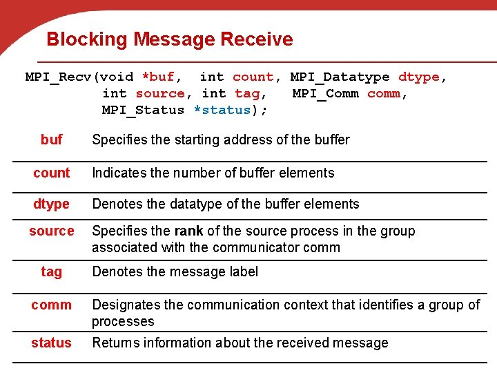 Blocking Message Receive MPI_Recv(void *buf, int count, MPI_Datatype dtype, int source, int tag, MPI_Comm