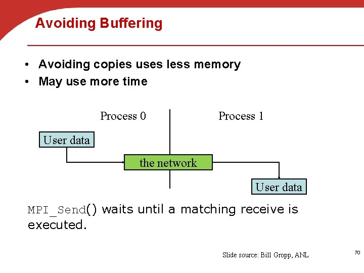 Avoiding Buffering • Avoiding copies uses less memory • May use more time Process
