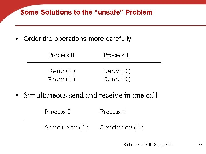 """Some Solutions to the """"unsafe"""" Problem • Order the operations more carefully: Process 0"""