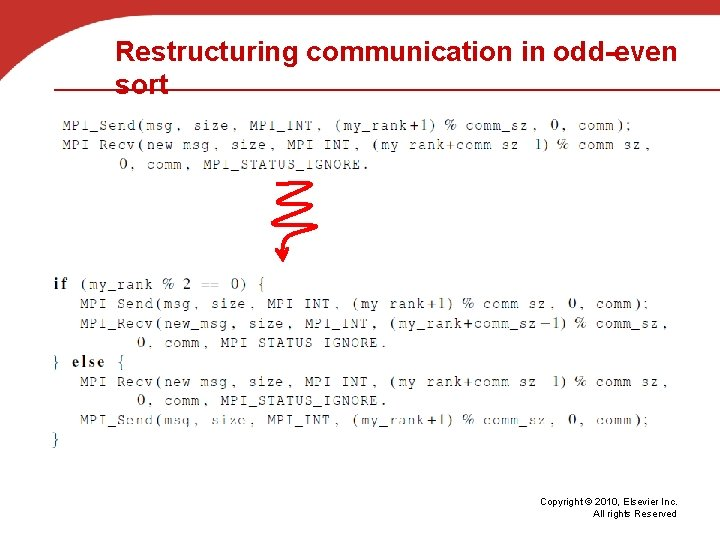 Restructuring communication in odd-even sort Copyright © 2010, Elsevier Inc. All rights Reserved