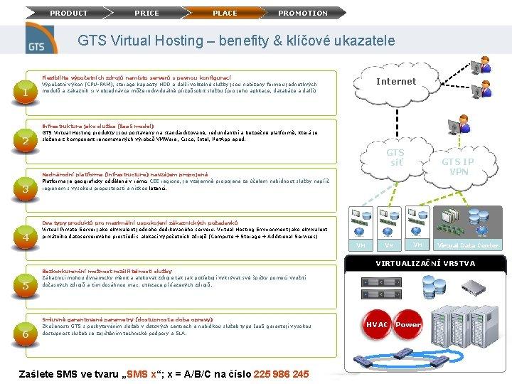 PRODUCT PRICE PLACE PROMOTION GTS Virtual Hosting – benefity & klíčové ukazatele 1 2