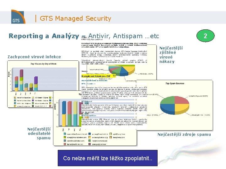 | GTS Managed Security Reporting a Analýzy – Antivir, Antispam …etc 2 Nejčastější zjištěné