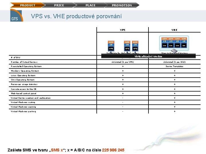 PRODUCT PRICE PLACE PROMOTION VPS vs. VHE productové porovnání VPS VHE APP OS VPS