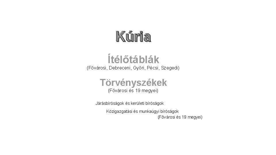 Kúria Ítélőtáblák (Fővárosi, Debreceni, Győri, Pécsi, Szegedi) Törvényszékek (Fővárosi és 19 megyei) Járásbíróságok és