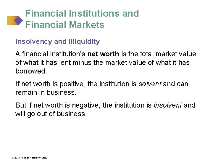 Financial Institutions and Financial Markets Insolvency and Illiquidity A financial institution's net worth is