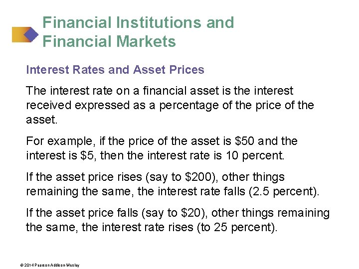 Financial Institutions and Financial Markets Interest Rates and Asset Prices The interest rate on
