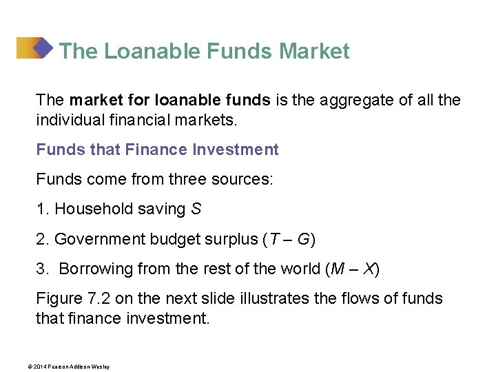 The Loanable Funds Market The market for loanable funds is the aggregate of all