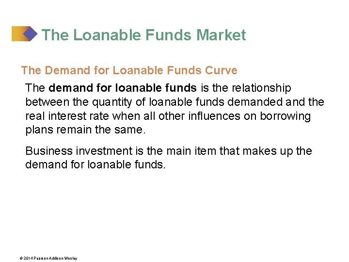 The Loanable Funds Market The Demand for Loanable Funds Curve The demand for loanable