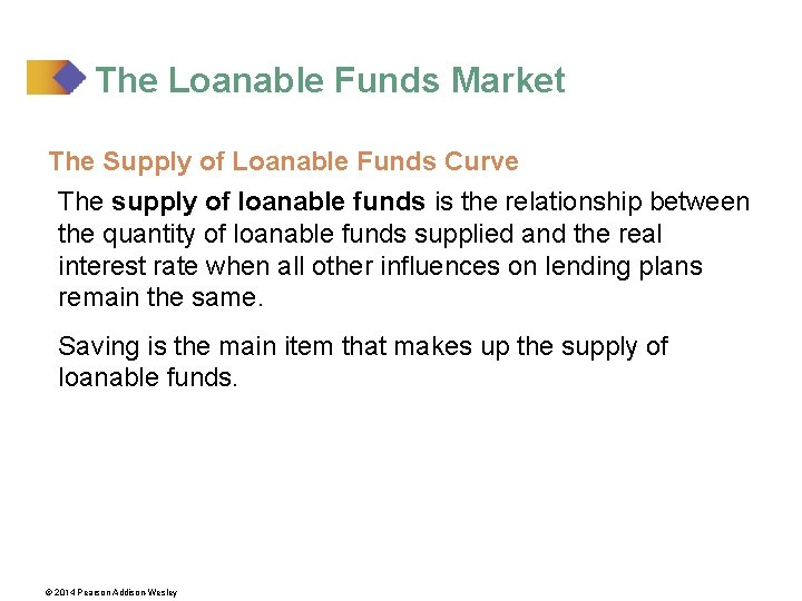 The Loanable Funds Market The Supply of Loanable Funds Curve The supply of loanable