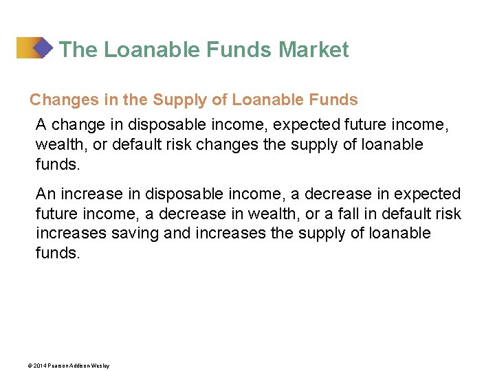 The Loanable Funds Market Changes in the Supply of Loanable Funds A change in
