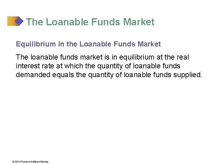 The Loanable Funds Market Equilibrium in the Loanable Funds Market The loanable funds market