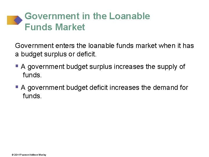 Government in the Loanable Funds Market Government enters the loanable funds market when it
