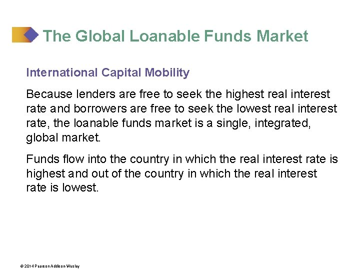 The Global Loanable Funds Market International Capital Mobility Because lenders are free to seek