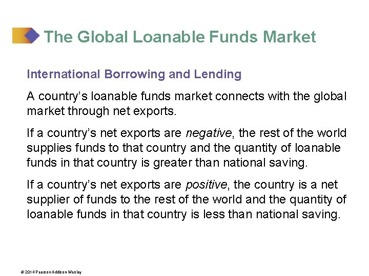 The Global Loanable Funds Market International Borrowing and Lending A country's loanable funds market
