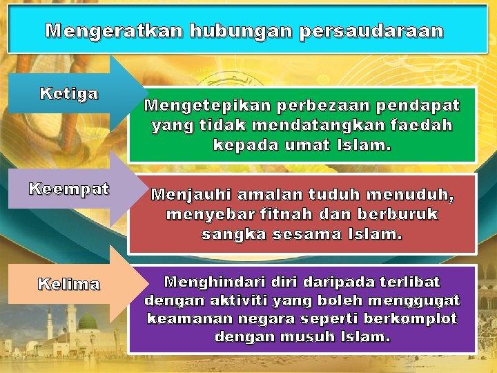 Mengeratkan hubungan persaudaraan Ketiga Mengetepikan perbezaan pendapat yang tidak mendatangkan faedah kepada umat Islam.