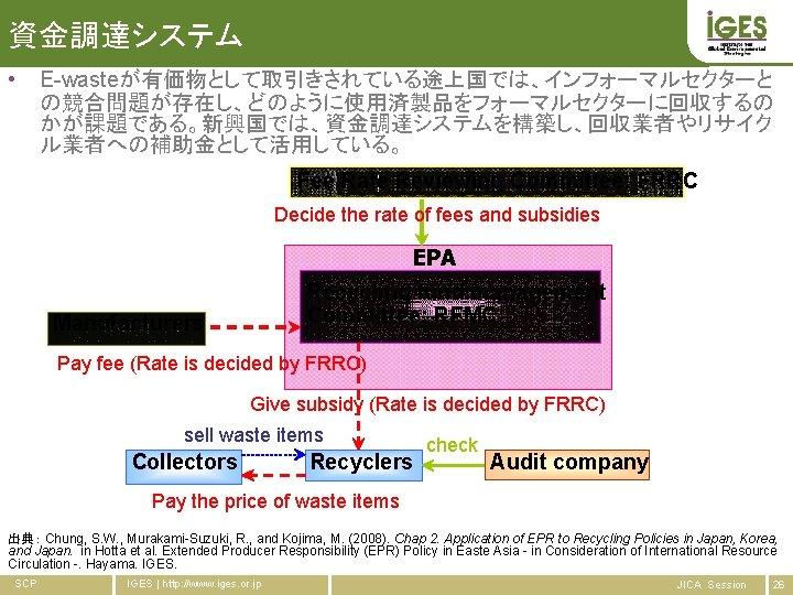 資金調達システム • E-wasteが有価物として取引きされている途上国では、インフォーマルセクターと の競合問題が存在し、どのように使用済製品をフォーマルセクターに回収するの かが課題である。新興国では、資金調達システムを構築し、回収業者やリサイク ル業者への補助金として活用している。 Fee Rate Reviewing Committee: FRRC Decide the rate