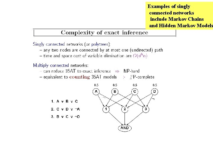 Examples of singly connected networks include Markov Chains and Hidden Markov Models