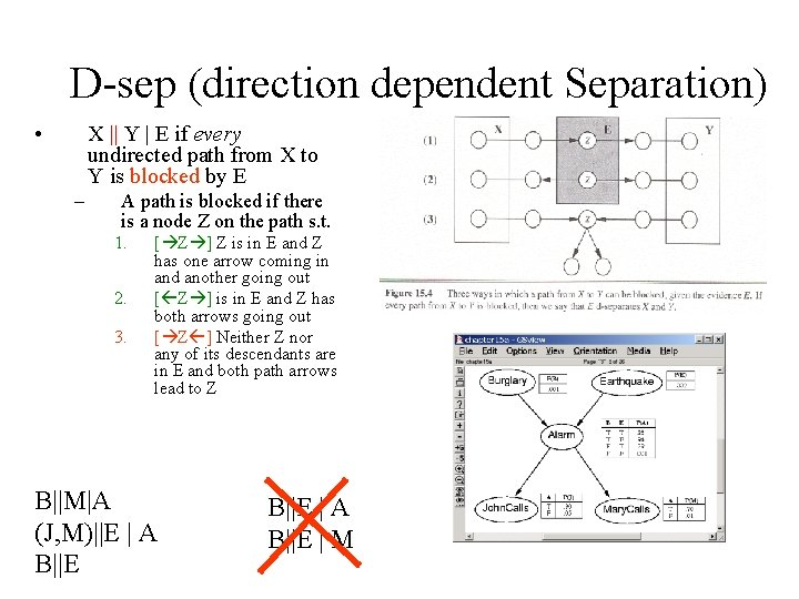 D-sep (direction dependent Separation) • X    Y   E if every undirected path