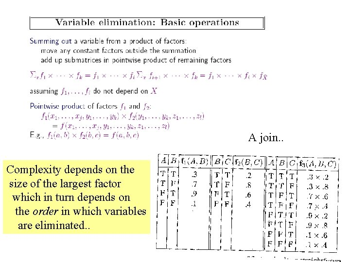 A join. . Complexity depends on the size of the largest factor which in