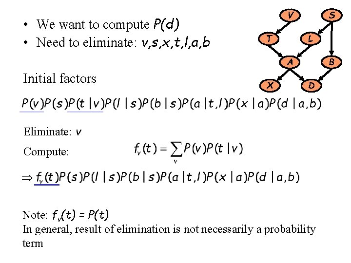 • We want to compute P(d) • Need to eliminate: v, s, x,