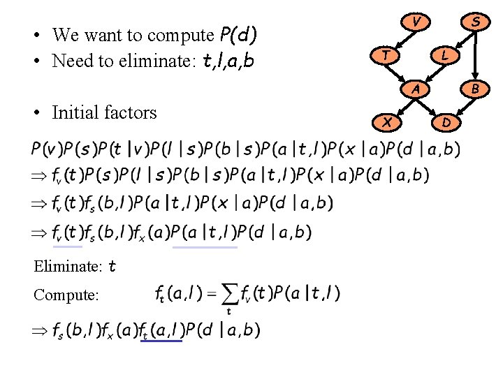 • We want to compute P(d) • Need to eliminate: t, l, a,