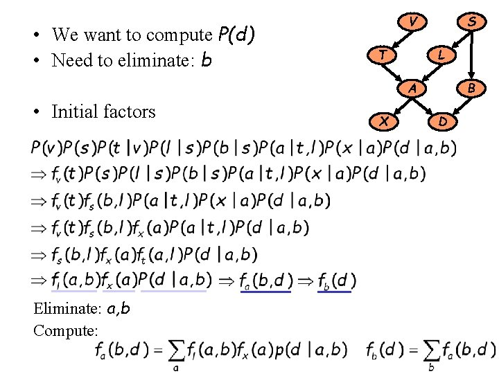 • We want to compute P(d) • Need to eliminate: b S V