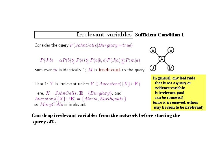 Sufficient Condition 1 In general, any leaf node that is not a query or